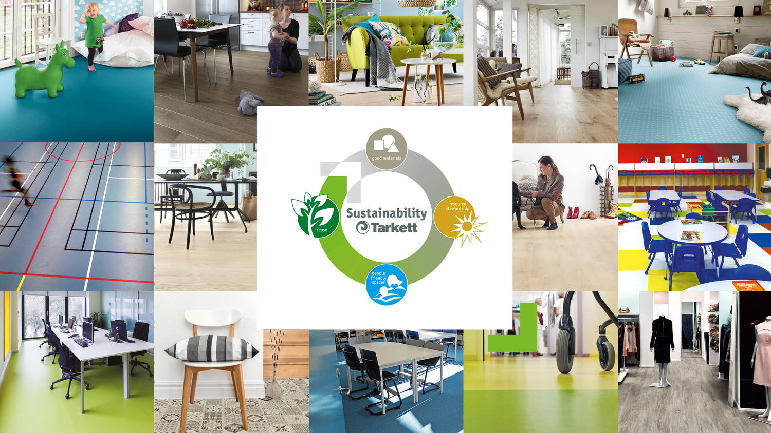Tarkett's Sustainability Strategy for 2020